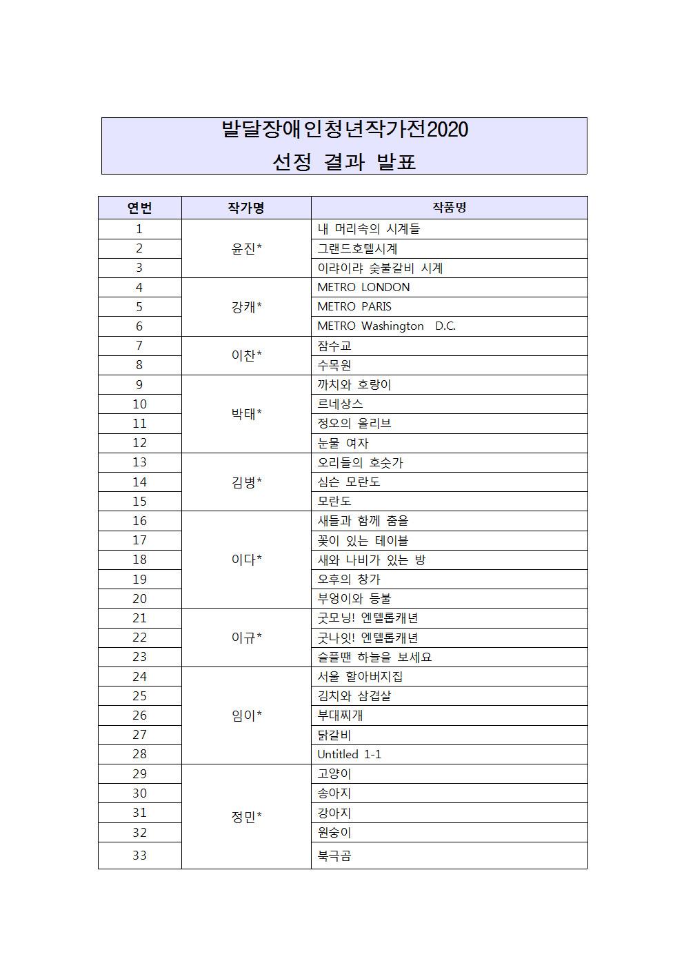 발달장애인청년작가전2020+선정결과발표 (1).jpg